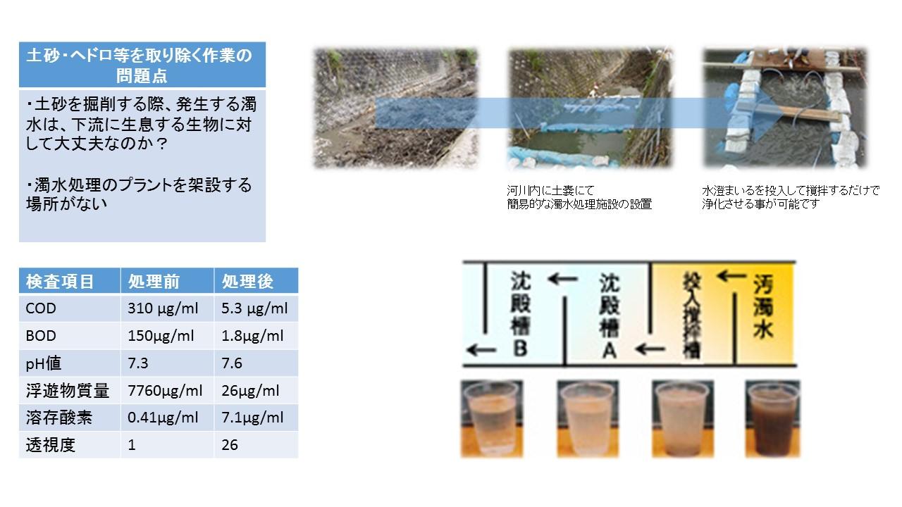 流域内での連続浄化処理事例。濁水処理などのプラントを仮設する場所がない場合
