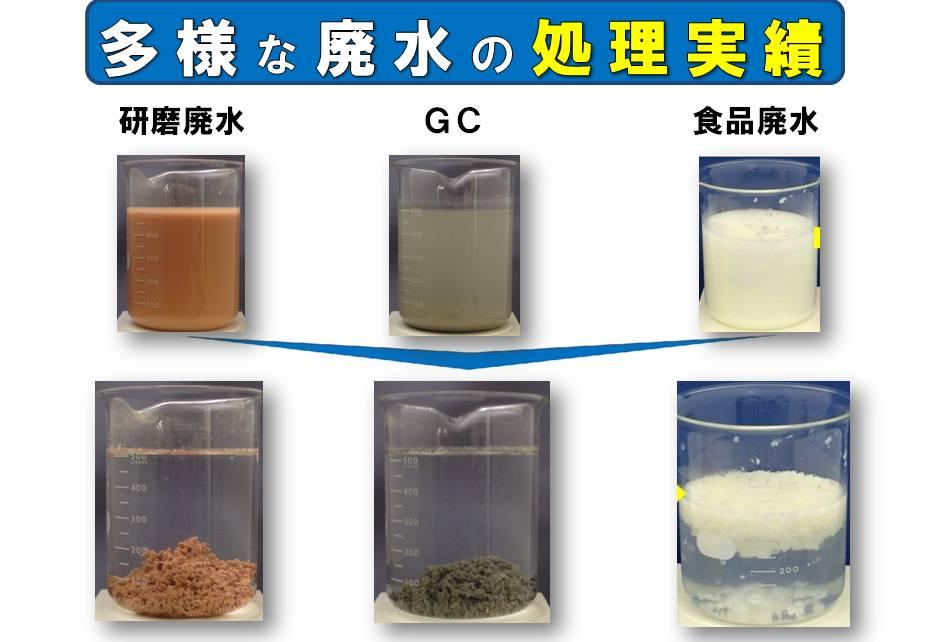 多様の廃水の処理実績研磨廃水GC食品廃水